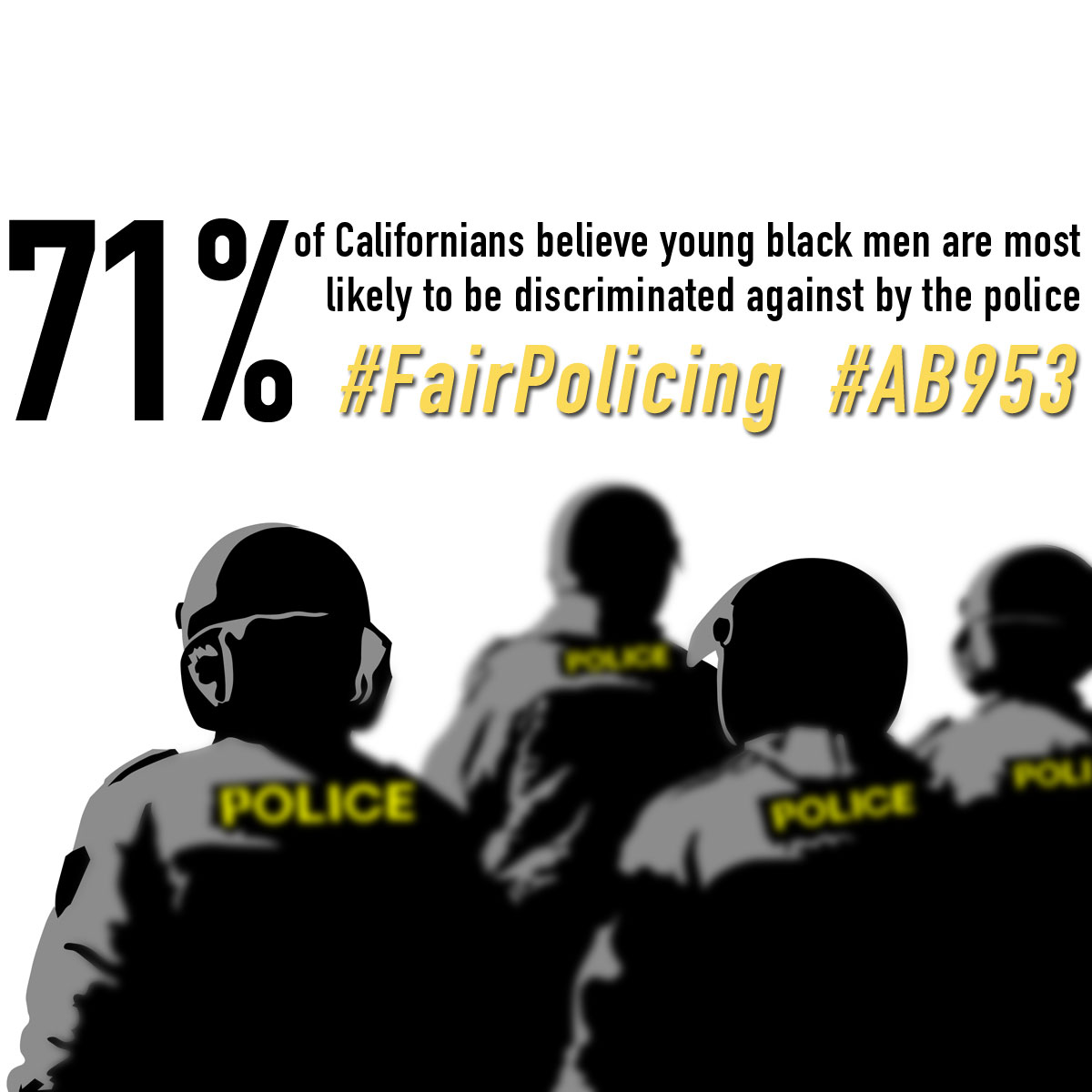 racial profiling is a problem that californians want fixed