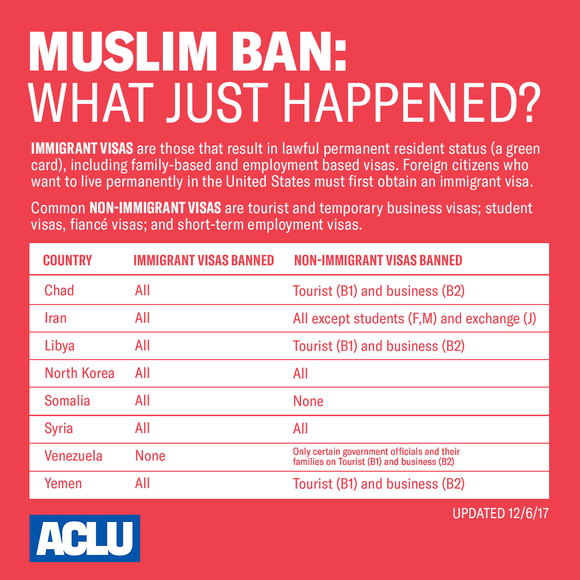 ACLU: What Just Happened - Muslim Ban