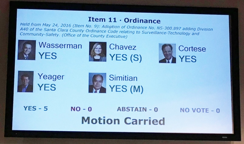 A photo of a monitor showing five unanimous 'YES' votes from the Board of Supervisors